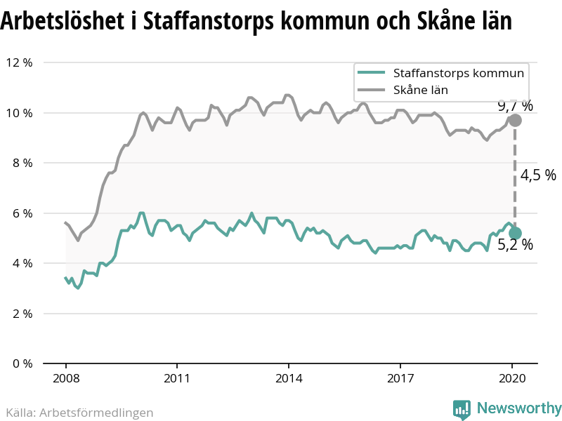 Vinkelvgen 3, Staffanstorp Skne Ln, Staffanstorp - patient-survey.net