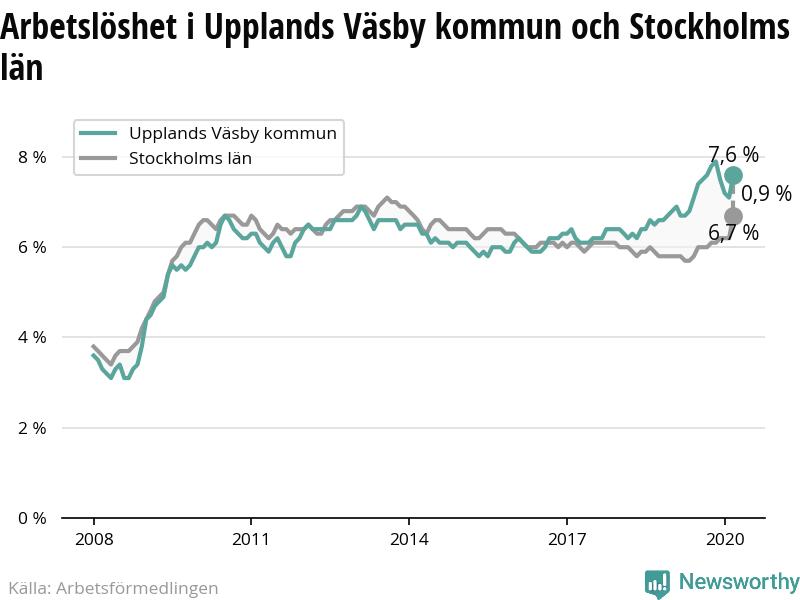 Fredrik Olofsson, Stora Vgen 48, Upplands Vsby | redteksystems.net
