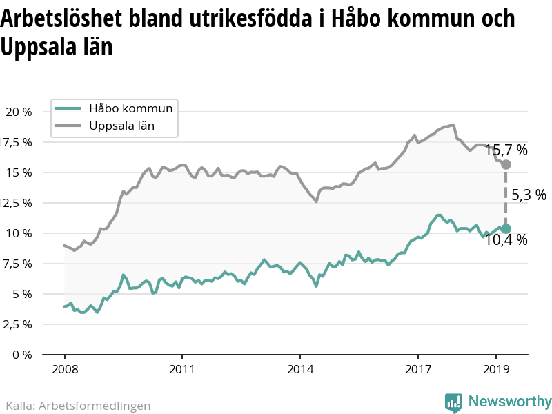 Nyinflyttade p Ordets vg 11, Hbo | unam.net