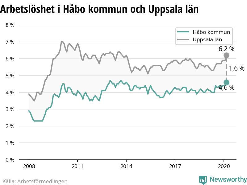 Nyinflyttade p Vargvgen, Hbo | unam.net