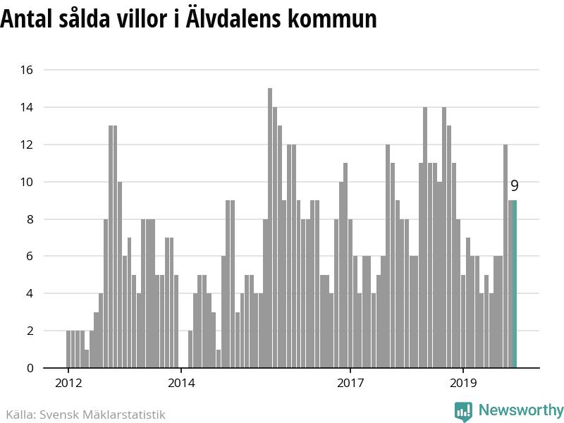 Madelene Nylander, Sandstensvgen 27, lvdalen | satisfaction-survey.net