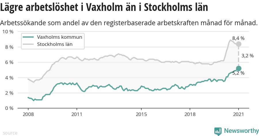 Sexdate i vaxholm kåte jenter som ser etter sexpartnere i brekstad