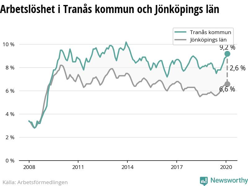Jeanette Nilsson, Vstra Bergsgatan 12C, Trans | satisfaction-survey.net